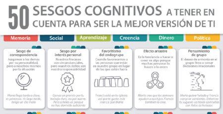 50 sesgos cognitivos